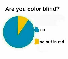 Yellow Meme - are you color blind none but in yellow know your meme