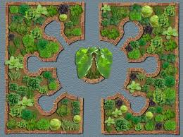 Permaculture Vegetable Garden Layout Starting A Key Garden Permaculture Forum At Permies
