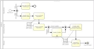 responsibility assignment according to raci u2014 user manual 11 7 0