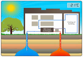 seasonal thermal storage animation engie youtube