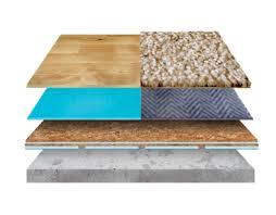 Basement Subfloor Systems - dricore subfloor r what is dricore subfloor r