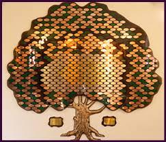b nai abraham chabad tree of
