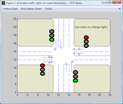 object oriented program exle animated traffic lights on road