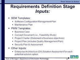 suite systems engineering methodology sem ppt download