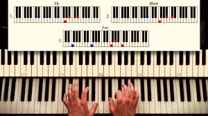 how to play clocks coldplay original piano lesson tutorial by