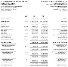 cara membuat laporan laba rugi komersial index of wp content uploads 2014 03