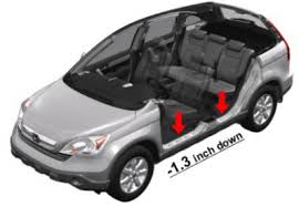 Honda Crv Interior Dimensions 2007 Honda Cr V Interior Honda News
