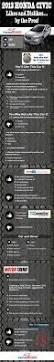 18 best honda infographics images on pinterest infographics