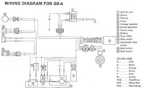 gas golf cart solenoid wiring diagram wiring diagram and