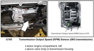 where is the output shaft speed sensor on 2007 vw jetta wolfsburg