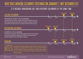 why does ukraine celebrate on january 7 not december 25