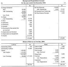 nonprofit balance sheet finance2 reading your nonprofit financial