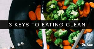 improve your diet u0026 health with a clean eating meal plan