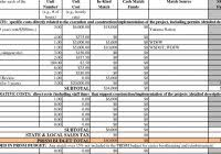 construction estimating spreadsheet template and construction cost