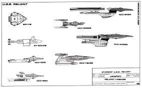 miranda class cruiser the phoenix division