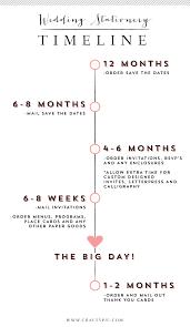 wedding invitations timeline wedding stationery timeline