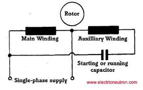 wiring diagram single phase motor with capacitor efcaviation com