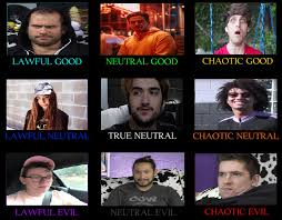 Alignment Meme - made a dnd alignment chart meme of the boys ft some cow chop boys