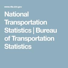 statistics bureau national transportation statistics bureau of transportation
