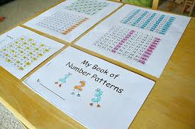 finding number patterns using a hundred chart with free