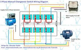 solar panel installation guide in urdu solar panel kit and ideas