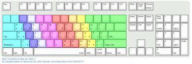 keyboard layout ansi keyboard design com layouts ansi 104 beakl4 mod ian altgr 3