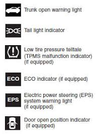 Honda Warning Lights Hyundai Elantra Indicator Symbols On The Instrument Cluster