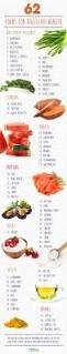 best 25 food program ideas on pinterest nutrition diet plan