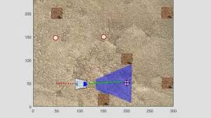 Challenge How To Mission On Mars Robot Challenge How To Create Different Scenarios
