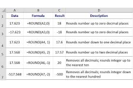 rounding integer numbers rounding numbers in excel with the function