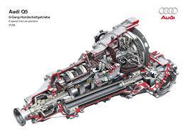 Audi Q5 Horsepower - index of img the audi q5 specifications