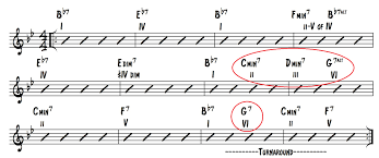 passing chords and full turnaround learn jazz standards