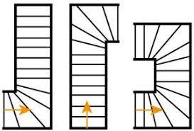 gewendelte treppen gewendelte treppen bauwiki