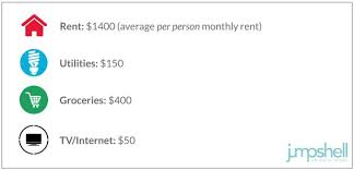 Average Utility Bill For 2 Bedroom Apartment Moving To Miami Fl Relocating Tips Advice U0026 Guide Jumpshell