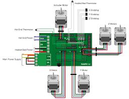 a good example of a ramps 1 4 electronics diagram 3d printer