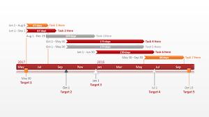 Pert Chart Template Excel Office Timeline Pert Chart Free Gantt Templates