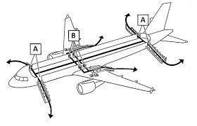 cat orie si e auto b aviation investigation report a15h0002 transportation safety board