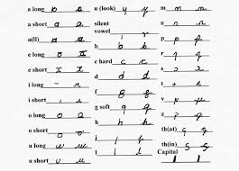 a phonetic alphabet can render all the world u0027s languages