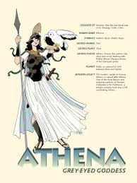 aiosearch 12 facts about athena