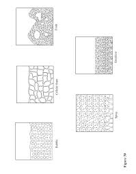 patent us20110061224 modular reactive distillation emulation
