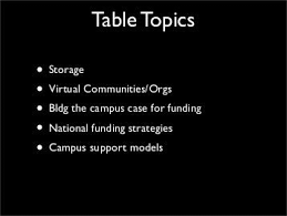 toastmasters table topics contest questions 365 table topics questions