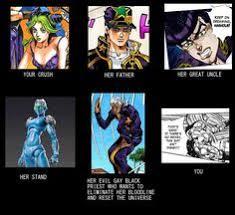 Know Your Memes - jojo s bizarre adventure image gallery meme galleries and jojo