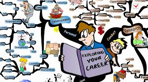 Choice Map Choice Clipart Career Exploration Pencil And In Color Choice