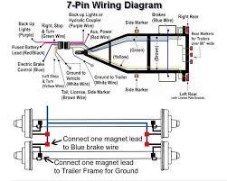 7 pin trailer wiring diagram diagram diagram