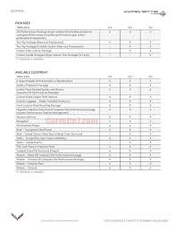 what is the difference between 2lt and 3lt corvette 2014 corvette stingray brochure features and packages guide 1lt