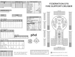 fed r page 1