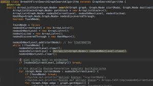 Java Map Get Breitensuche Algorithmus In Java Einfach Zu Verstehen U2013 Phips Blog
