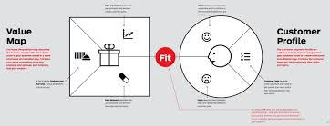 free blank business plan template pdf
