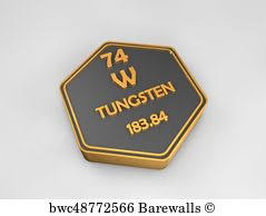 Tungsten Periodic Table 61 Tungsten Element Periodic Table Posters And Art Prints Barewalls