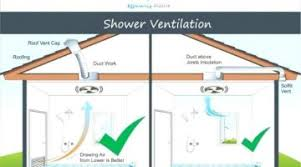 venting exhaust fan through roof audacious bathroom exhaust fan roof vent lofty bathroom exhaust